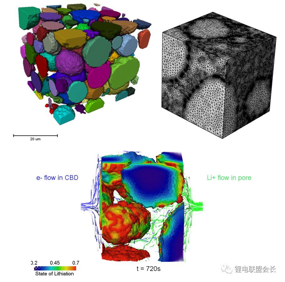 X-ray CT技术以及它的主要应用介绍